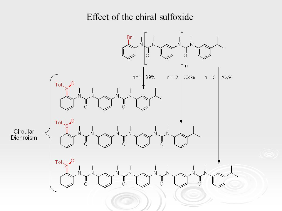 Effect of the chiral sulfoxide