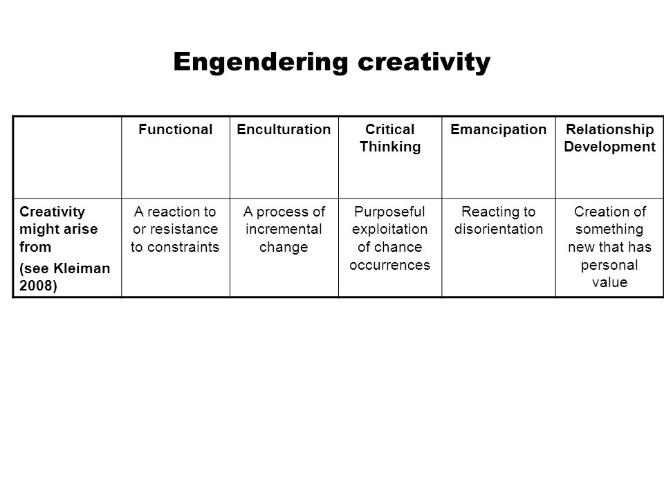Engendering creativity FunctionalEnculturationCritical Thinking EmancipationRelationship Development Creativity might arise from (see Kleiman 2008) A reaction to or resistance to constraints A process of incremental change Purposeful exploitation of chance occurrences Reacting to disorientation Creation of something new that has personal value