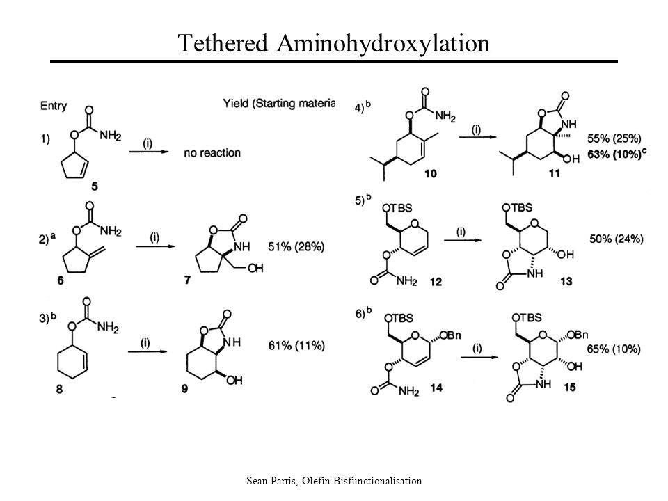Sean Parris, Olefin Bisfunctionalisation Tethered Aminohydroxylation
