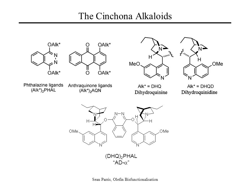 Sean Parris, Olefin Bisfunctionalisation The Cinchona Alkaloids (DHQ) 2 PHAL AD- 