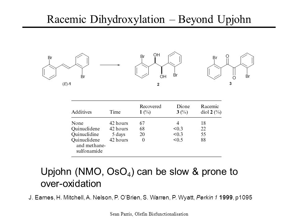 Sean Parris, Olefin Bisfunctionalisation Racemic Dihydroxylation – Beyond Upjohn Upjohn (NMO, OsO 4 ) can be slow & prone to over-oxidation J.