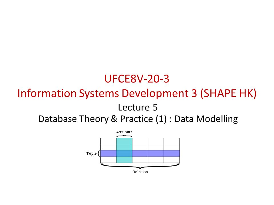 UFCE8V-20-3 Information Systems Development 3 (SHAPE HK) Lecture 5 Database Theory & Practice (1) : Data Modelling