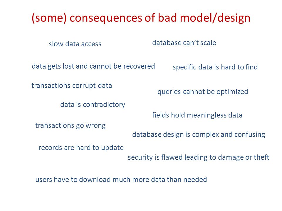 (some) consequences of bad model/design slow data access specific data is hard to find data is contradictory fields hold meaningless data records are hard to update transactions go wrong transactions corrupt data data gets lost and cannot be recovered database can't scale database design is complex and confusing users have to download much more data than needed security is flawed leading to damage or theft queries cannot be optimized