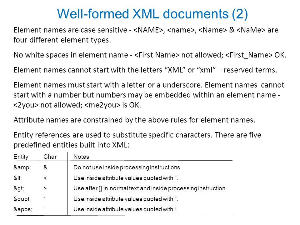 Well-formed XML documents (2) Element names are case sensitive -,, & are four different element types.