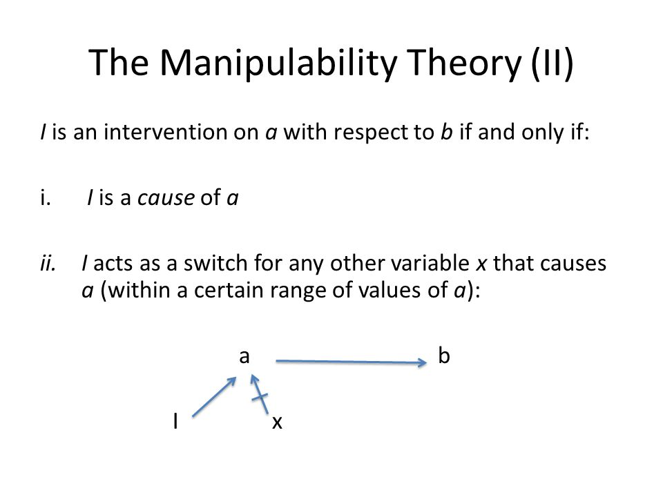 The Manipulability Theory (II) I is an intervention on a with respect to b if and only if: i.