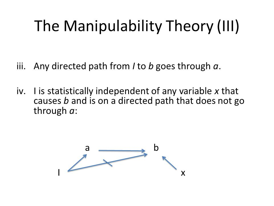 The Manipulability Theory (III) iii.Any directed path from I to b goes through a.