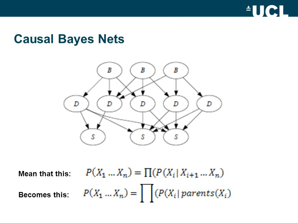 Causal Bayes Nets. Mean that this: Becomes this: