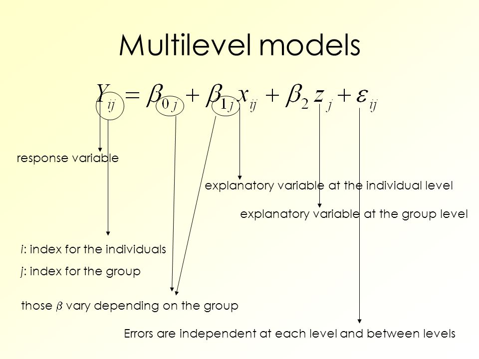 Multilevel models response variable explanatory variable at the individual level explanatory variable at the group level i: index for the individuals j: index for the group those  vary depending on the group Errors are independent at each level and between levels