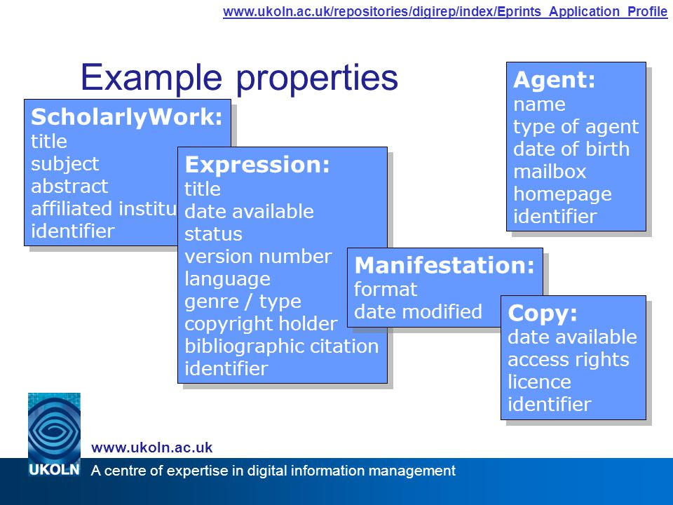 A centre of expertise in digital information management www.ukoln.ac.uk www.ukoln.ac.uk/repositories/digirep/index/Eprints_Application_Profile Example properties ScholarlyWork: title subject abstract affiliated institution identifier ScholarlyWork: title subject abstract affiliated institution identifier Agent: name type of agent date of birth mailbox homepage identifier Agent: name type of agent date of birth mailbox homepage identifier Expression: title date available status version number language genre / type copyright holder bibliographic citation identifier Expression: title date available status version number language genre / type copyright holder bibliographic citation identifier Manifestation: format date modified Manifestation: format date modified Copy: date available access rights licence identifier Copy: date available access rights licence identifier