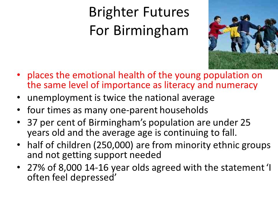 Brighter Futures For Birmingham places the emotional health of the young population on the same level of importance as literacy and numeracy unemployment is twice the national average four times as many one-parent households 37 per cent of Birmingham's population are under 25 years old and the average age is continuing to fall.