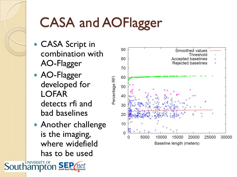 CASA and AOFlagger CASA Script in combination with AO-Flagger AO-Flagger developed for LOFAR detects rfi and bad baselines Another challenge is the imaging, where widefield has to be used