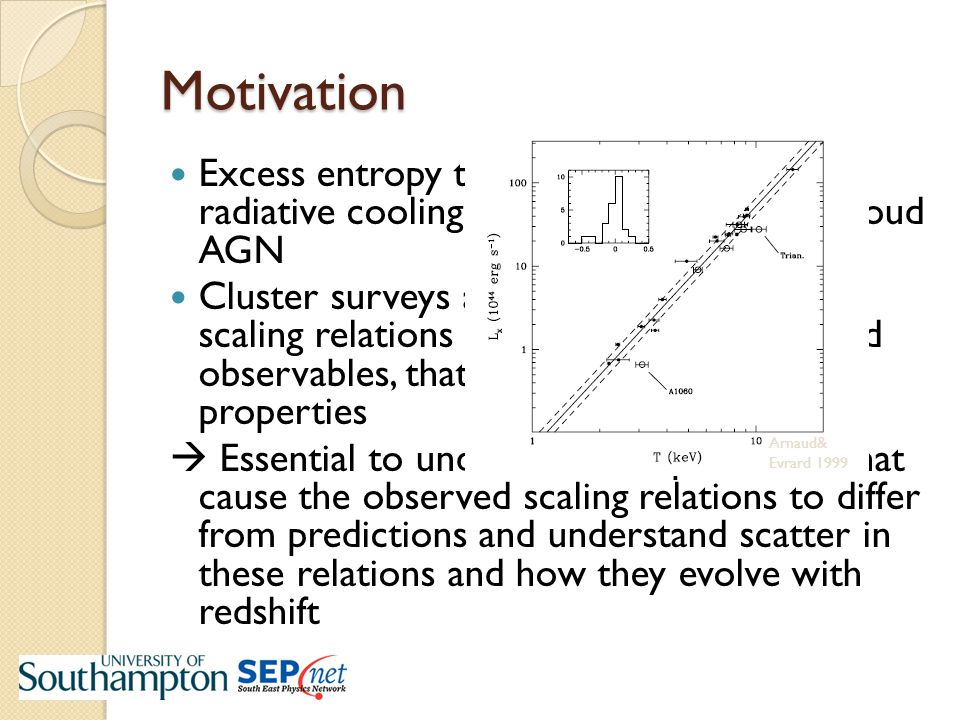 Motivation Excess entropy thought to result from radiative cooling and heating from radio loud AGN Cluster surveys at high redshift rely on scaling relations between cluster mass and observables, that depend on cluster gas properties  Essential to understand the processes that cause the observed scaling relations to differ from predictions and understand scatter in these relations and how they evolve with redshift Arnaud& Evrard 1999