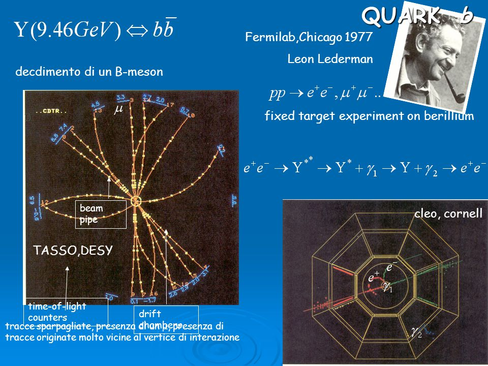 Fermilab,Chicago 1977 Leon Lederman QUARK b fixed target experiment on berillium cleo, cornell decdimento di un B-meson TASSO,DESY drift chambers beam pipe time-of-light counters tracce sparpagliate, presenza di un , presenza di tracce originate molto vicine al vertice di interazione