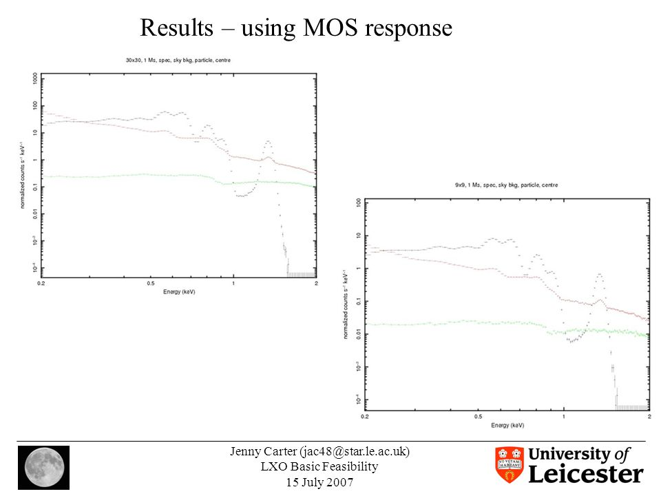 Jenny Carter (jac48@star.le.ac.uk) LXO Basic Feasibility 15 July 2007 Results – using MOS response