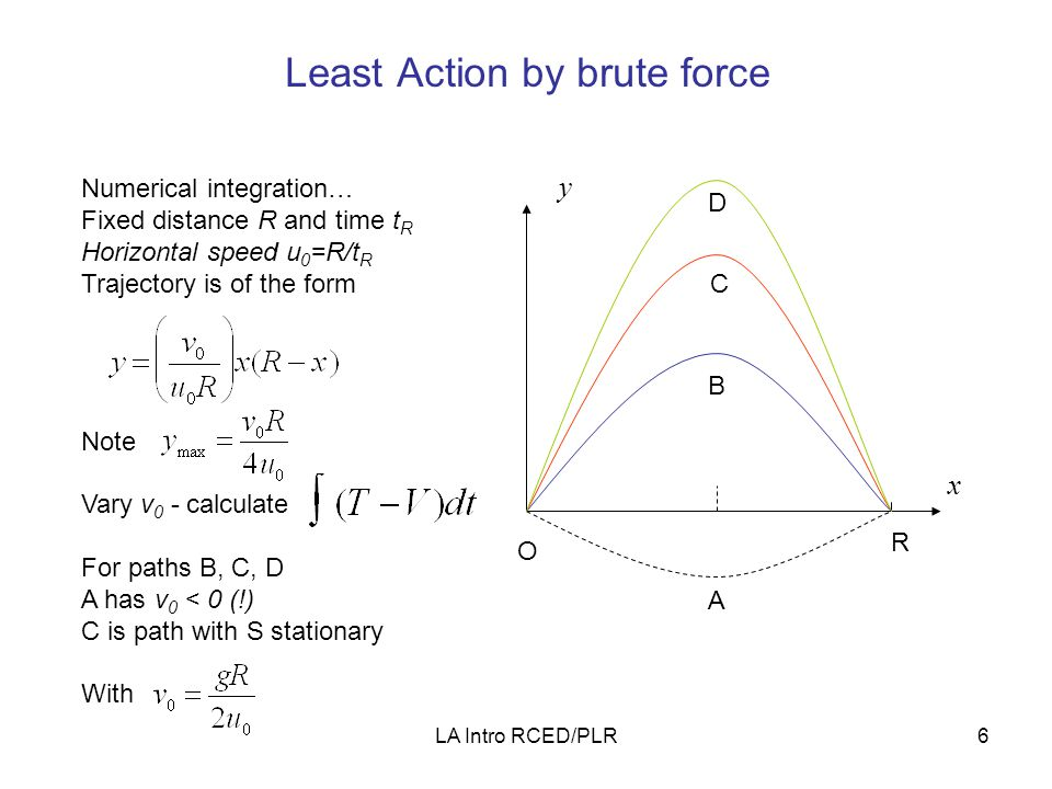 LA Intro RCED/PLR6 Least Action by brute force x y O R A B C D Numerical integration… Fixed distance R and time t R Horizontal speed u 0 =R/t R Trajectory is of the form Note Vary v 0 - calculate For paths B, C, D A has v 0 < 0 (!) C is path with S stationary With