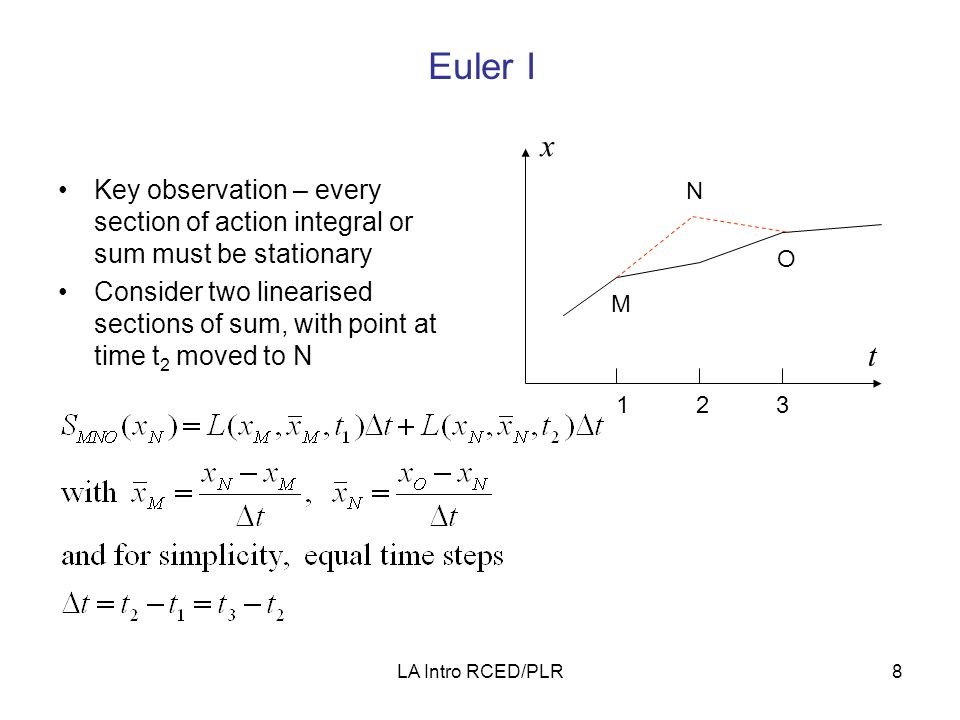 LA Intro RCED/PLR8 Euler I Key observation – every section of action integral or sum must be stationary Consider two linearised sections of sum, with point at time t 2 moved to N M O N 1 2 3 x t