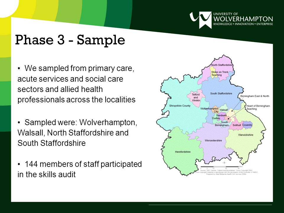 Phase 3 - Sample We sampled from primary care, acute services and social care sectors and allied health professionals across the localities Sampled were: Wolverhampton, Walsall, North Staffordshire and South Staffordshire 144 members of staff participated in the skills audit