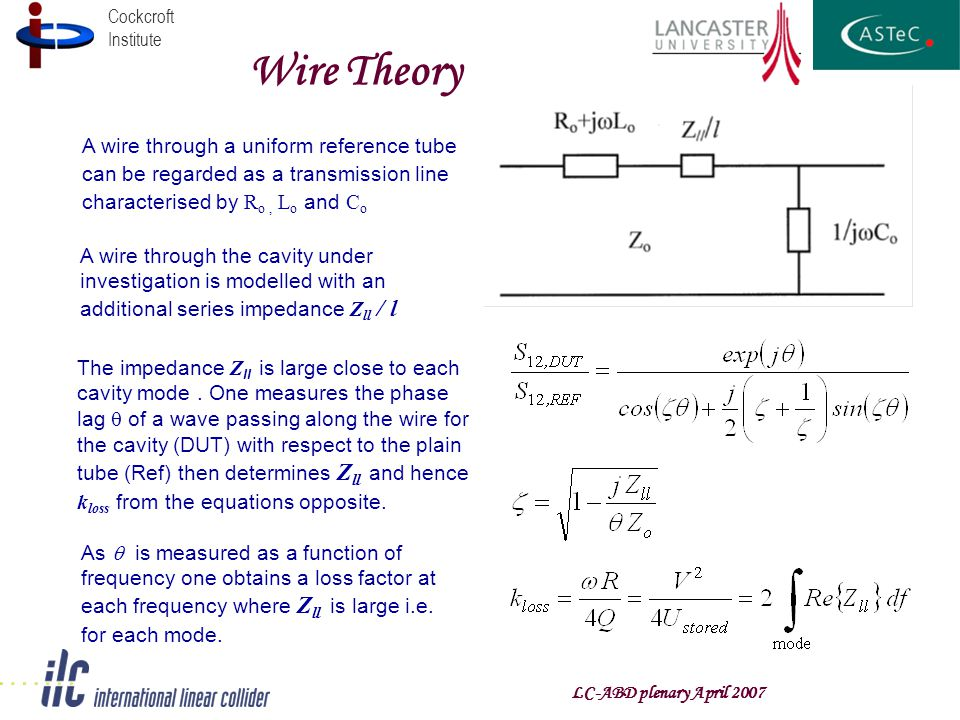 Cockcroft Institute Wire Theory LC-ABD plenary April 2007 A wire through a uniform reference tube can be regarded as a transmission line characterised by R o, L o and C o The impedance Z ll is large close to each cavity mode.