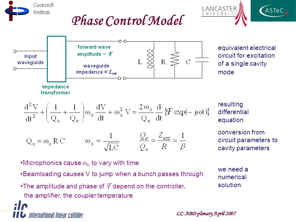Cockcroft Institute Phase Control Model equivalent electrical circuit for excitation of a single cavity mode resulting differential equation conversion from circuit parameters to cavity parameters Microphonics cause  o to vary with time Beamloading causes V to jump when a bunch passes through The amplitude and phase of F depend on the controller, the amplifier, the coupler temperature we need a numerical solution LC-ABD plenary April 2007