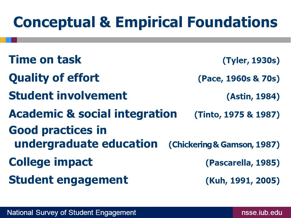 nsse.iub.eduNational Survey of Student Engagement Conceptual & Empirical Foundations Time on task (Tyler, 1930s) Quality of effort (Pace, 1960s & 70s) Student involvement (Astin, 1984) Academic & social integration (Tinto, 1975 & 1987) Good practices in undergraduate education (Chickering & Gamson, 1987) College impact (Pascarella, 1985) Student engagement (Kuh, 1991, 2005)
