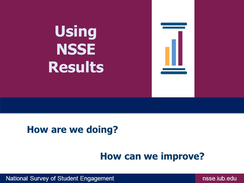 nsse.iub.eduNational Survey of Student Engagement Using NSSE Results How are we doing.