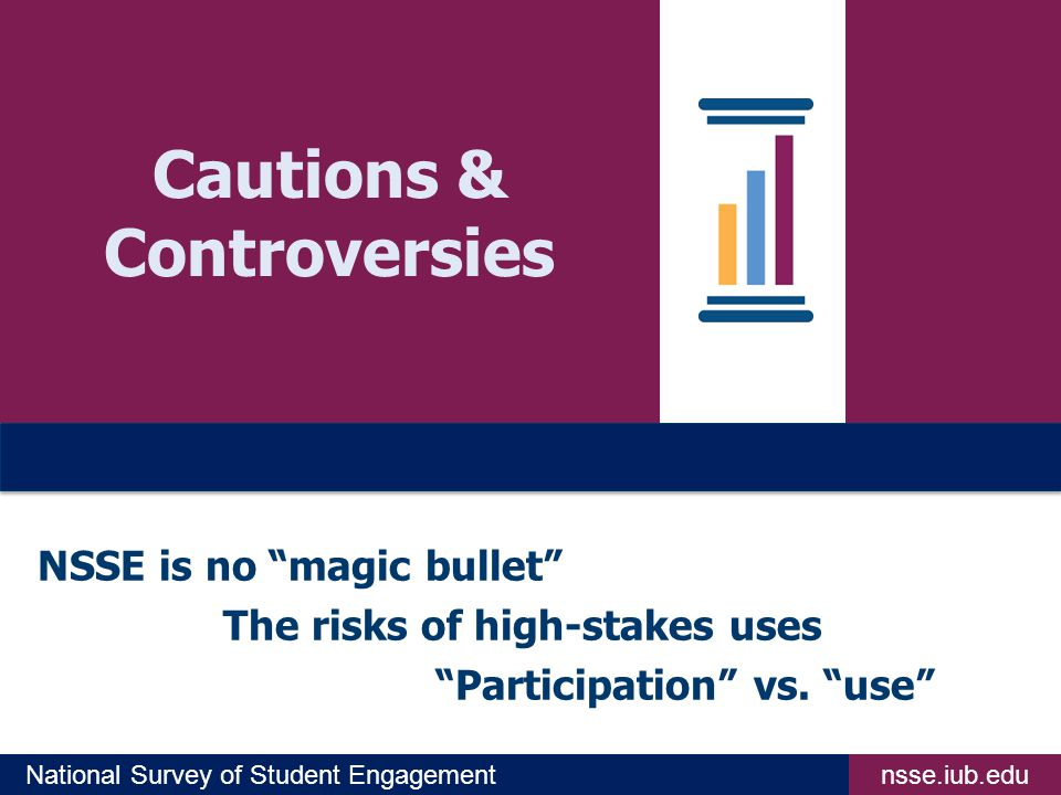 nsse.iub.eduNational Survey of Student Engagement Cautions & Controversies NSSE is no magic bullet The risks of high-stakes uses Participation vs.