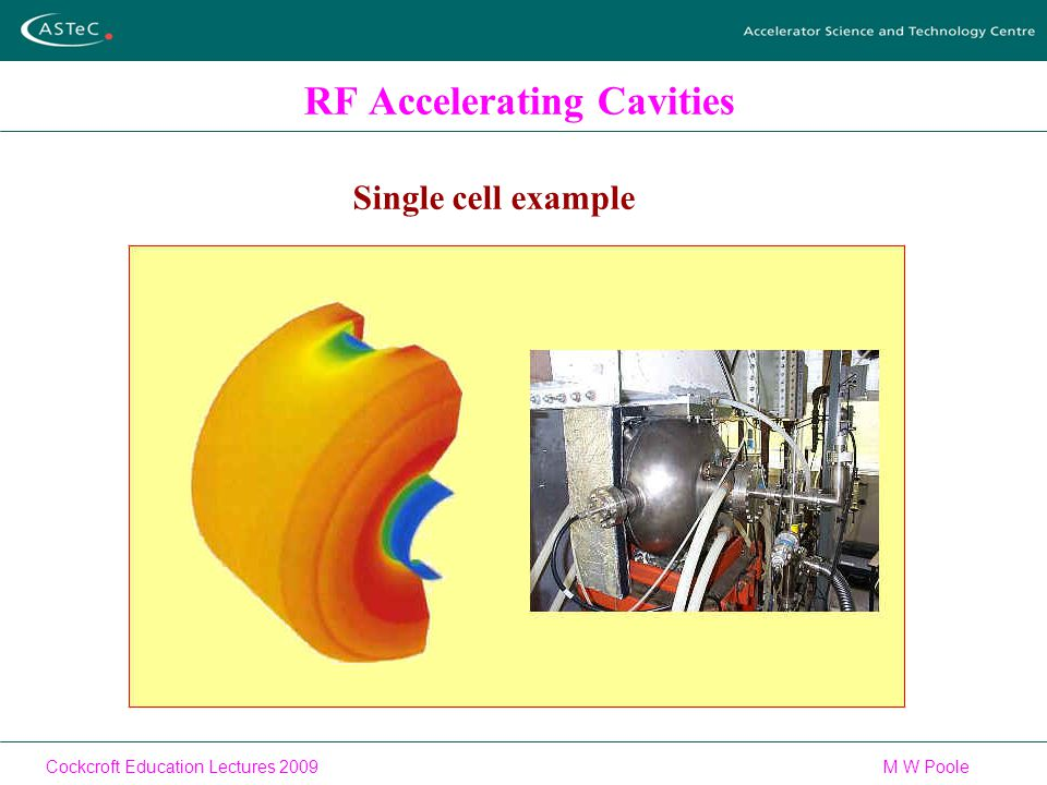Cockcroft Education Lectures 2009M W Poole RF Accelerating Cavities Single cell example