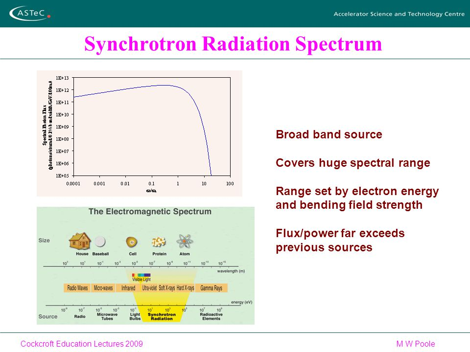 Cockcroft Education Lectures 2009M W Poole Synchrotron Radiation Spectrum Broad band source Covers huge spectral range Range set by electron energy and bending field strength Flux/power far exceeds previous sources