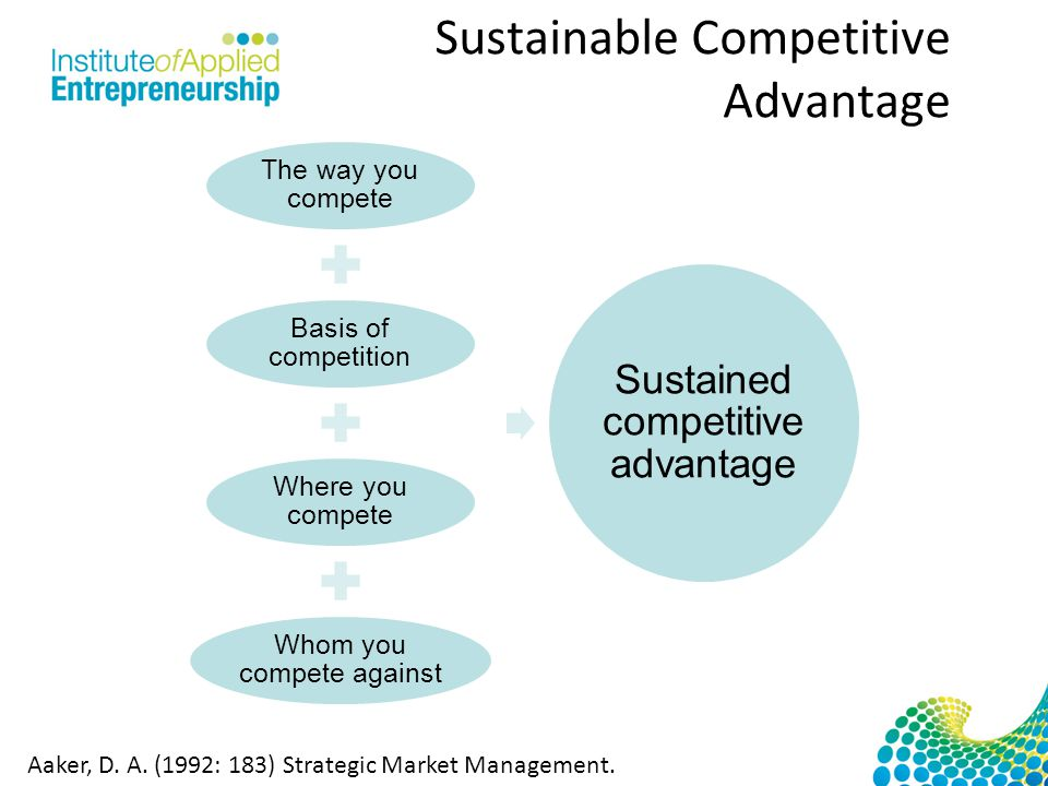 Sustainable Competitive Advantage The way you compete Basis of competition Where you compete Whom you compete against Sustained competitive advantage Aaker, D.