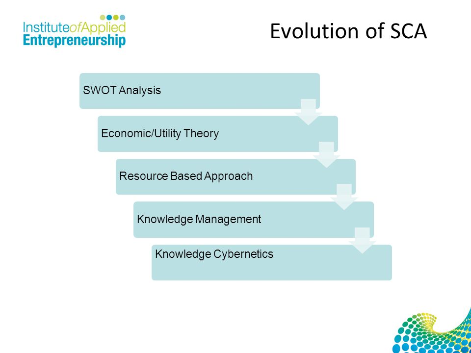 Evolution of SCA SWOT AnalysisEconomic/Utility TheoryResource Based ApproachKnowledge Management Knowledge Cybernetics
