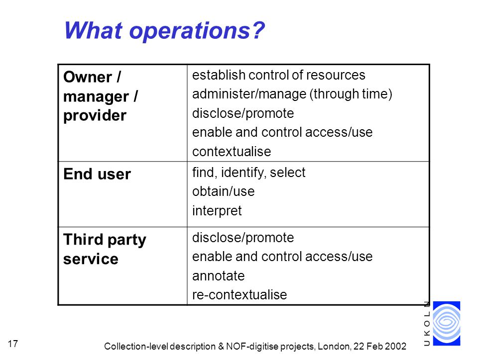 Collection-level description & NOF-digitise projects, London, 22 Feb What operations.