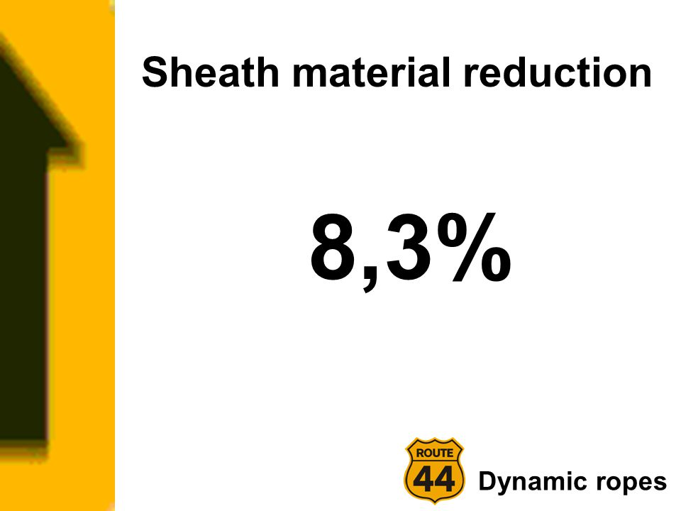 Sheath material reduction Dynamic ropes 8,3%