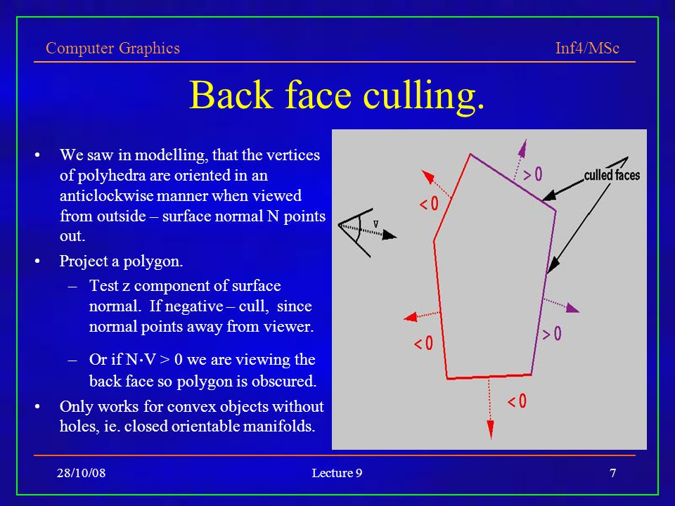Computer Graphics Inf4/MSc 28/10/08Lecture 97 Back face culling.