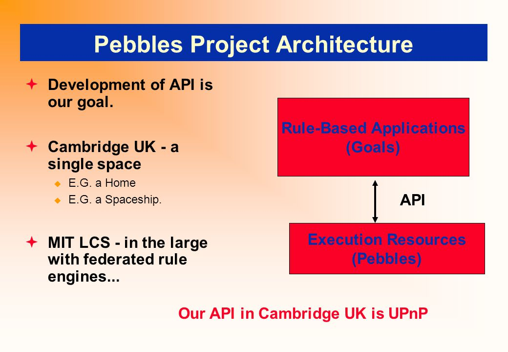 Pebbles Project Architecture  Development of API is our goal.