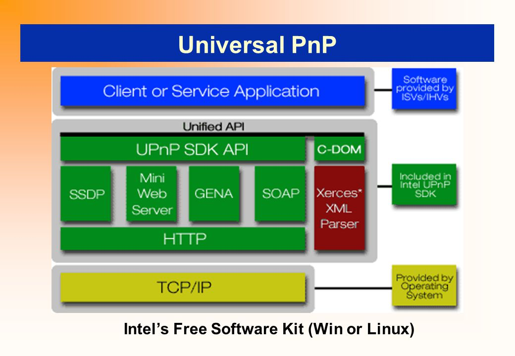 Universal PnP Intel's Free Software Kit (Win or Linux)