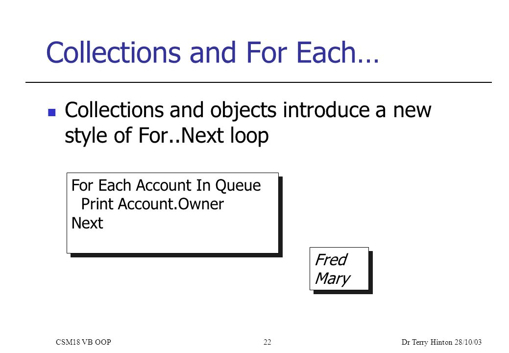 Dr Terry Hinton 28/10/03 CSM18 VB OOP22 Collections and For Each… Collections and objects introduce a new style of For..Next loop For Each Account In Queue Print Account.Owner Next For Each Account In Queue Print Account.Owner Next Fred Mary Fred Mary