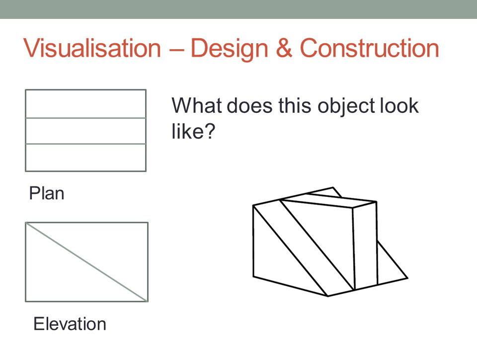 Visualisation – Design & Construction What does this object look like Plan Elevation