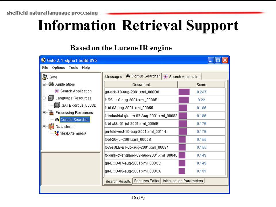 Information Retrieval Support Based on the Lucene IR engine 16 (19)