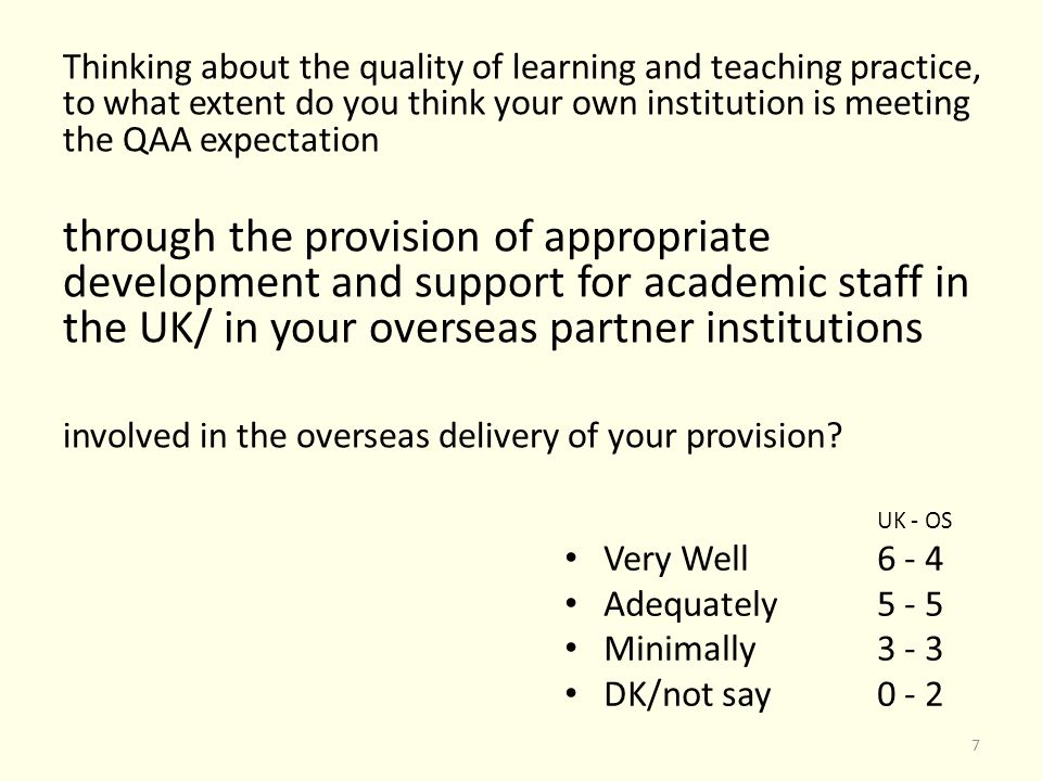 Thinking about the quality of learning and teaching practice, to what extent do you think your own institution is meeting the QAA expectation through the provision of appropriate development and support for academic staff in the UK/ in your overseas partner institutions involved in the overseas delivery of your provision.