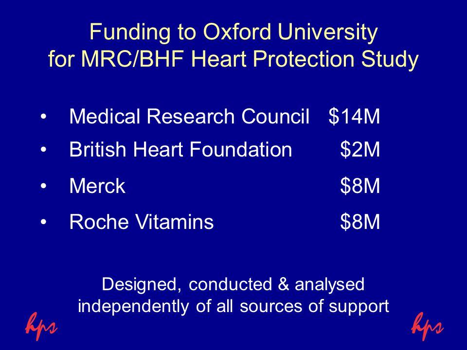 Funding to Oxford University for MRC/BHF Heart Protection Study Medical Research Council$14M British Heart Foundation$2M Merck $8M Roche Vitamins$8M Designed, conducted & analysed independently of all sources of support