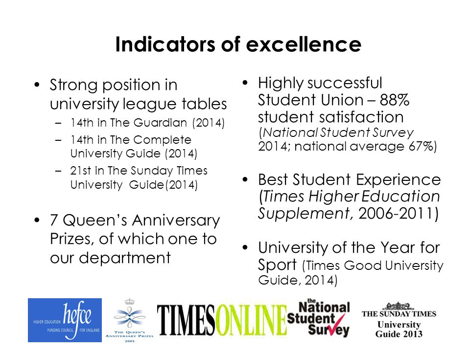 Indicators of excellence Highly successful Student Union – 88% student satisfaction (National Student Survey 2014; national average 67%) Best Student Experience (Times Higher Education Supplement, 2006-2011) University of the Year for Sport (Times Good University Guide, 2014) Strong position in university league tables –14th in The Guardian (2014) –14th in The Complete University Guide (2014) –21st in The Sunday Times University Guide(2014) 7 Queen's Anniversary Prizes, of which one to our department