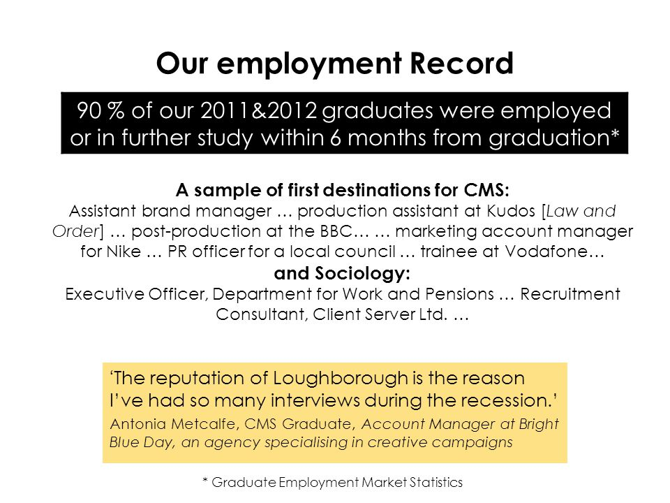 Our employment Record 90 % of our 2011&2012 graduates were employed or in further study within 6 months from graduation* A sample of first destinations for CMS: Assistant brand manager … production assistant at Kudos [Law and Order] … post-production at the BBC… … marketing account manager for Nike … PR officer for a local council … trainee at Vodafone… and Sociology: Executive Officer, Department for Work and Pensions … Recruitment Consultant, Client Server Ltd.