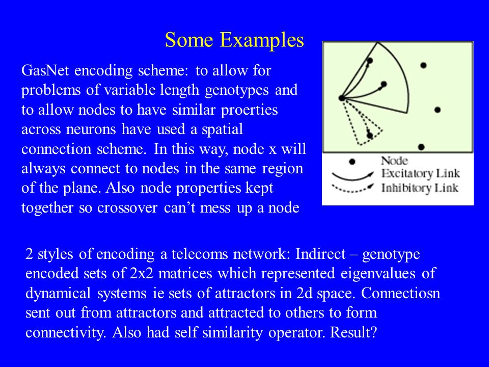 Some Examples GasNet encoding scheme: to allow for problems of variable length genotypes and to allow nodes to have similar proerties across neurons have used a spatial connection scheme.