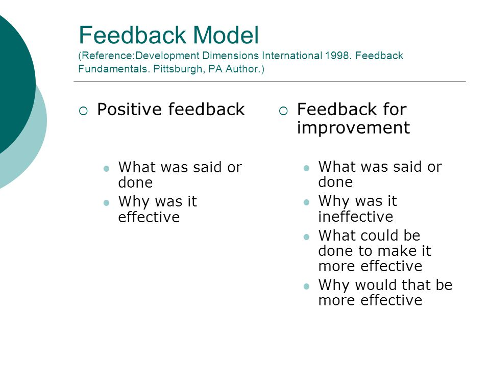 Feedback Model (Reference:Development Dimensions International 1998.