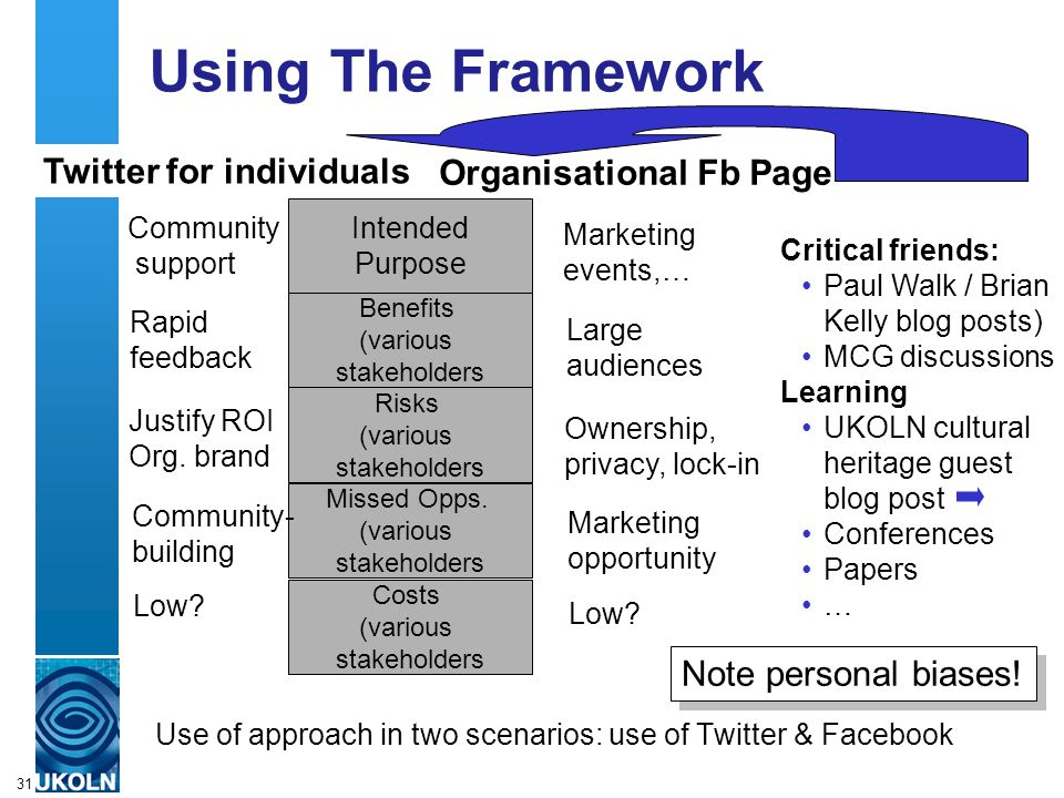 A centre of expertise in digital information managementwww.ukoln.ac.uk 31 Using The Framework Use of approach in two scenarios: use of Twitter & Facebook Intended Purpose Benefits (various stakeholders Risks (various stakeholders Missed Opps.