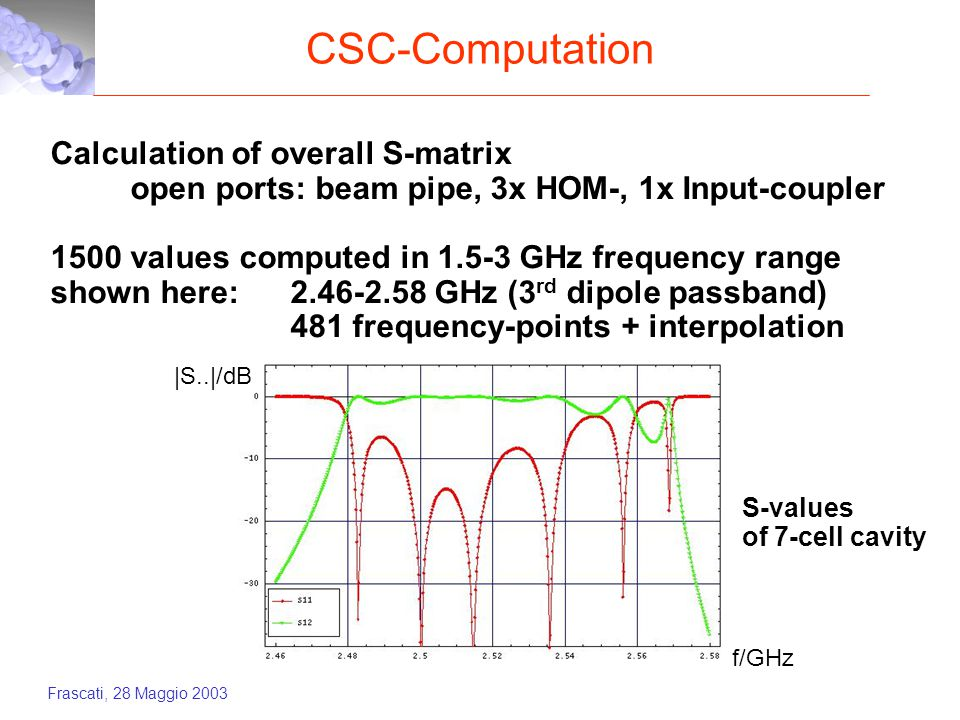 Frascati, 28 Maggio 2003 CSC-Computation Calculation of overall S-matrix open ports: beam pipe, 3x HOM-, 1x Input-coupler 1500 values computed in 1.5-3 GHz frequency range shown here:2.46-2.58 GHz (3 rd dipole passband) 481 frequency-points + interpolation S-values of 7-cell cavity f/GHz |S..|/dB