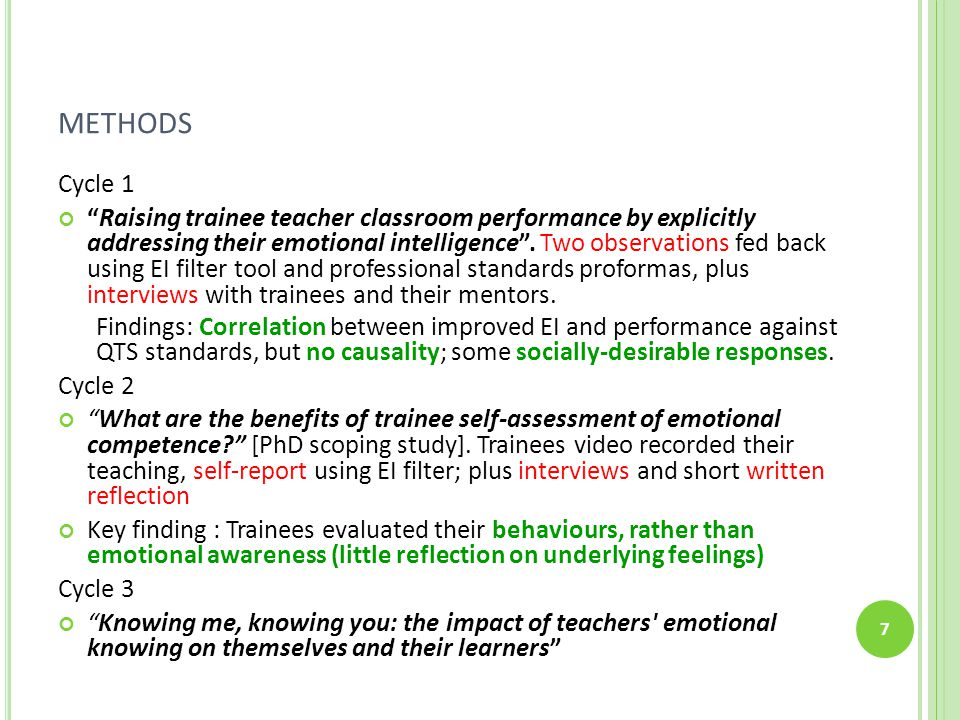 METHODS Cycle 1 Raising trainee teacher classroom performance by explicitly addressing their emotional intelligence .