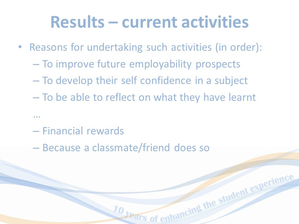 Results – current activities Reasons for undertaking such activities (in order): – To improve future employability prospects – To develop their self confidence in a subject – To be able to reflect on what they have learnt … – Financial rewards – Because a classmate/friend does so
