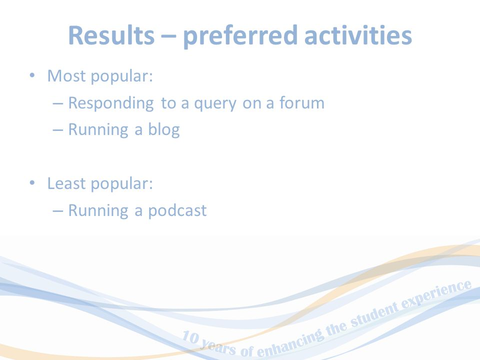 Results – preferred activities Most popular: – Responding to a query on a forum – Running a blog Least popular: – Running a podcast