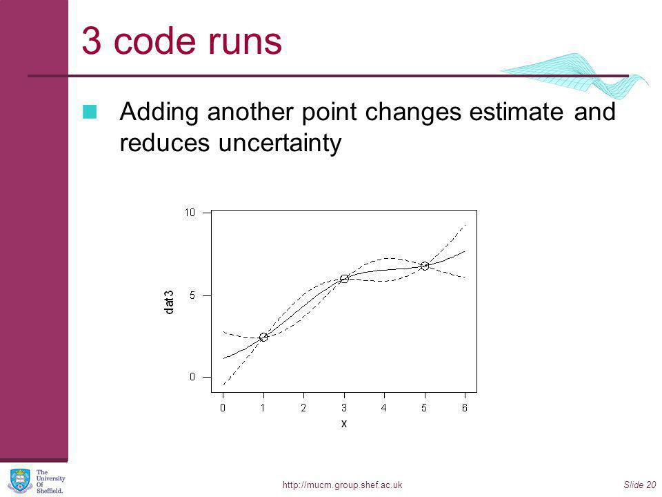http://mucm.group.shef.ac.ukSlide 20 3 code runs Adding another point changes estimate and reduces uncertainty
